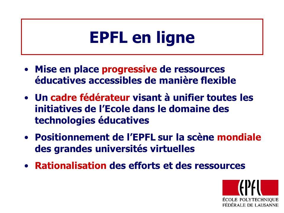 EPFL en ligne Mise en place progressive de ressources éducatives accessibles de manière flexible Un cadre fédérateur visant à unifier toutes les initiatives de lEcole dans le domaine des technologies éducatives Positionnement de lEPFL sur la scène mondiale des grandes universités virtuelles Rationalisation des efforts et des ressources