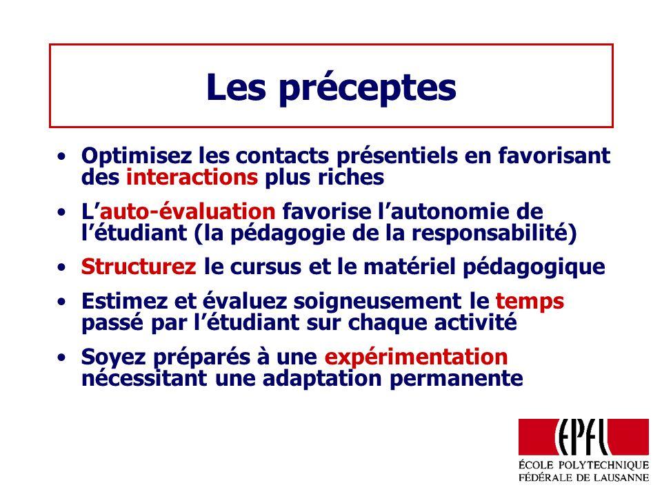Les préceptes Optimisez les contacts présentiels en favorisant des interactions plus riches Lauto-évaluation favorise lautonomie de létudiant (la péda