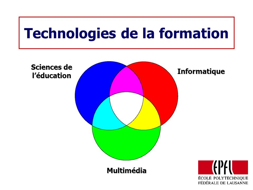 Technologies de la formation Sciences de léducation Informatique Multimédia
