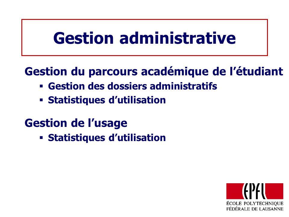 Gestion administrative Gestion du parcours académique de létudiant Gestion des dossiers administratifs Statistiques dutilisation Gestion de lusage Statistiques dutilisation