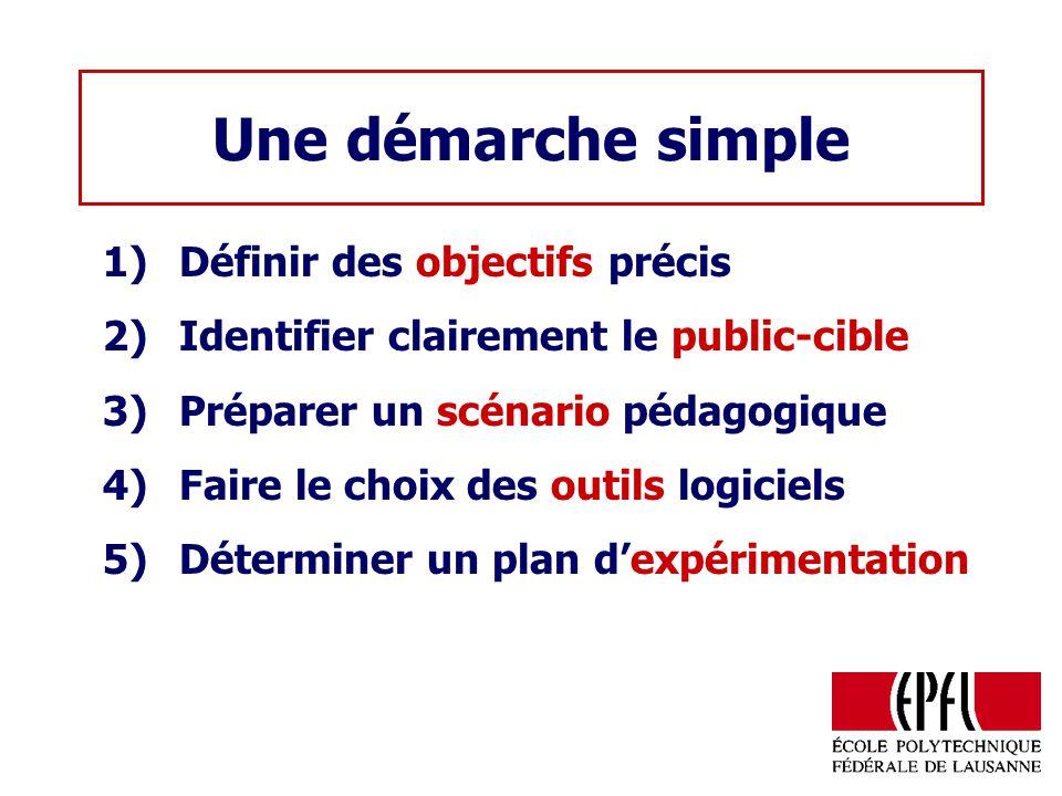 Une démarche simple 1) Définir des objectifs précis 2)Identifier clairement le public-cible 3)Préparer un scénario pédagogique 4)Faire le choix des outils logiciels 5)Déterminer un plan dexpérimentation