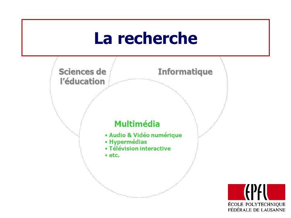 La recherche Sciences de léducation Informatique Multimédia Audio & Vidéo numérique Hypermédias Télévision interactive etc.
