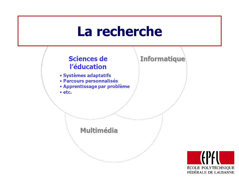 La recherche Multimédia InformatiqueSciences de léducation Systèmes adaptatifs Parcours personnalisés Apprentissage par problème etc.