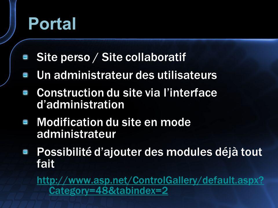 Site perso / Site collaboratif Un administrateur des utilisateurs Construction du site via linterface dadministration Modification du site en mode adm