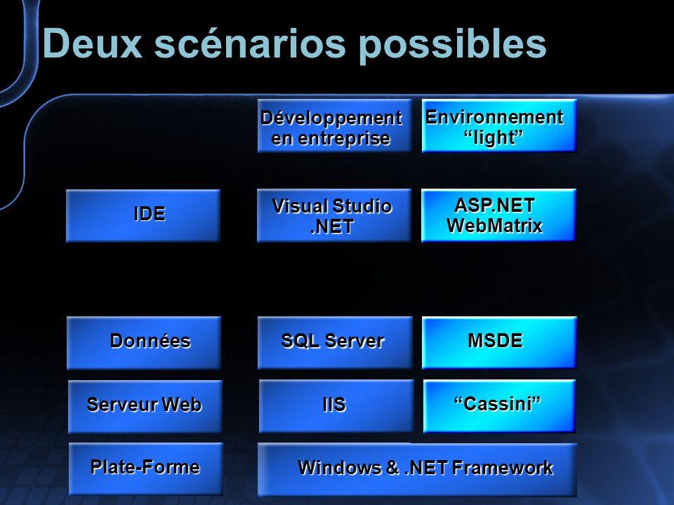 Visual Studio.NET ASP.NET WebMatrix IDE SQL Server MSDE Données IIS Cassini Serveur Web Développement en entreprise Environnement light Windows &.NET