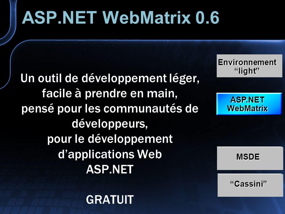 Un outil de développement léger Simple et facile à utiliser Basé sur des fichiers (pas de projets) Web Form designer WYSIWYG Designer de données intégré Outils et assistants orientés tâches Support FTP pour lhébergement des pages Code Builders (assistants de génération de code) Partage de Code Snippets Adapté aux développement de site personnel, ou maquette rapide ASP.NET WebMatrix MSDE Cassini Environnement light