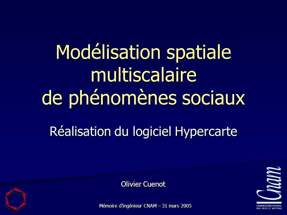 Modélisation spatiale multiscalaire de phénomènes sociaux Réalisation du logiciel Hypercarte Olivier Cuenot Mémoire dingénieur CNAM – 31 mars 2005