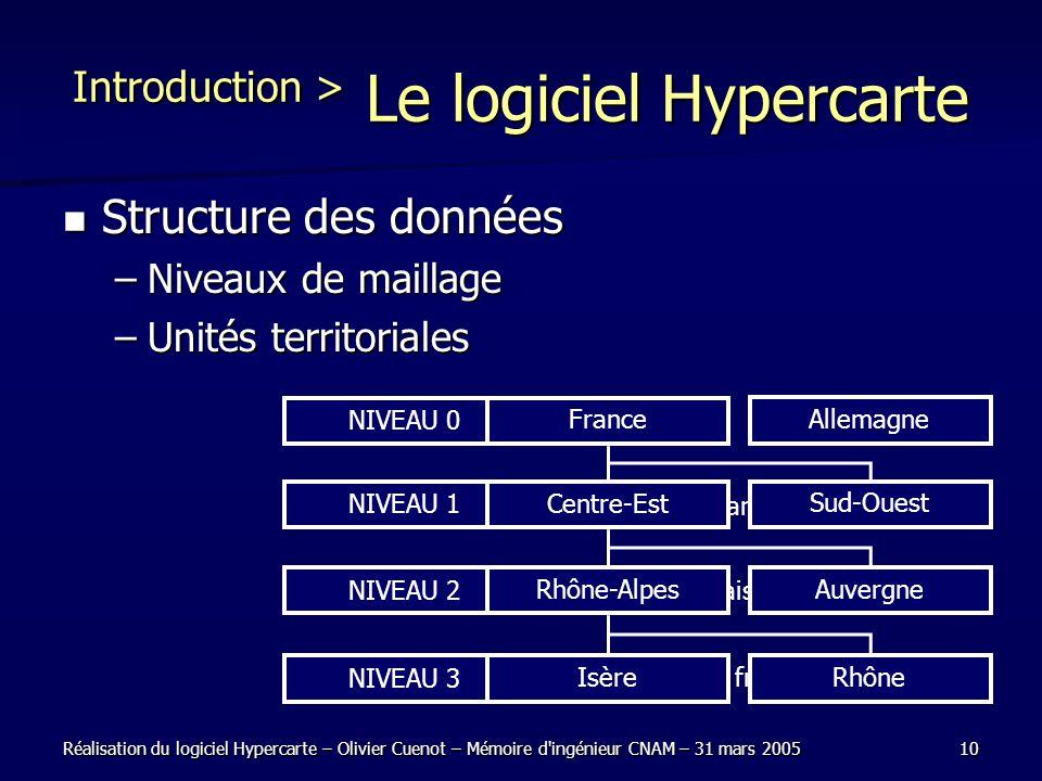 Réalisation du logiciel Hypercarte – Olivier Cuenot – Mémoire d ingénieur CNAM – 31 mars 200510 Introduction > Le logiciel Hypercarte Structure des données Structure des données –Niveaux de maillage –Unités territoriales Pays Landers allemands, etc.