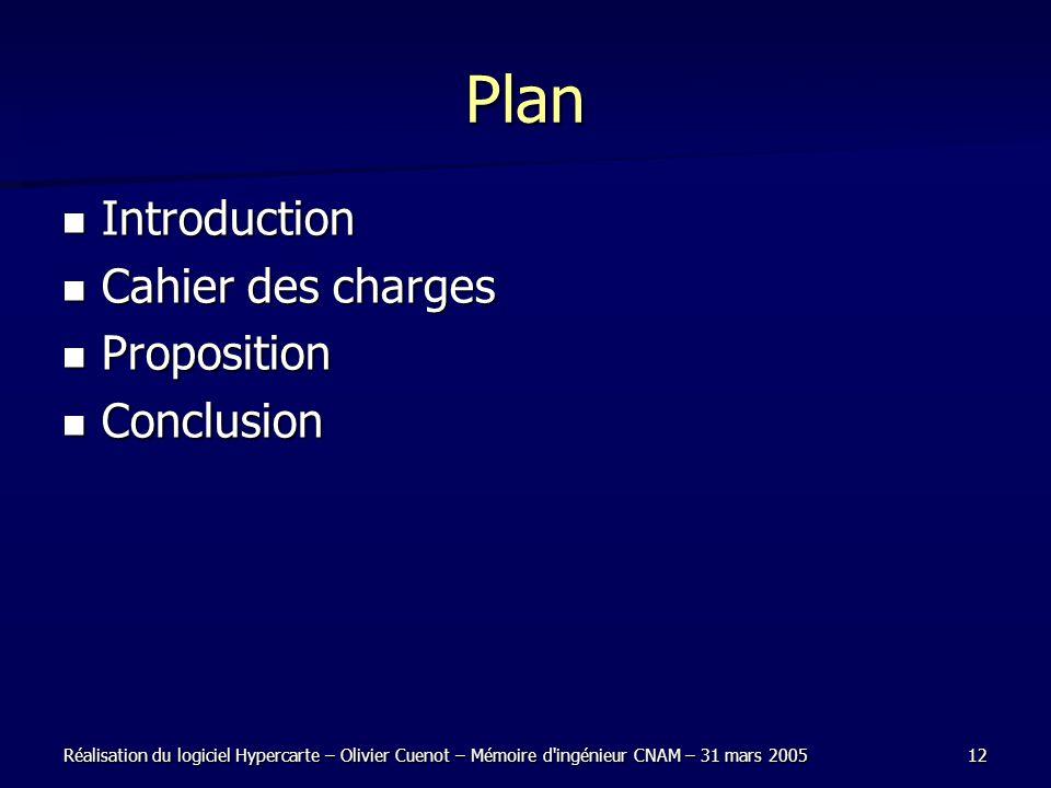 Réalisation du logiciel Hypercarte – Olivier Cuenot – Mémoire d'ingénieur CNAM – 31 mars 200512 Plan Introduction Introduction Cahier des charges Cahi