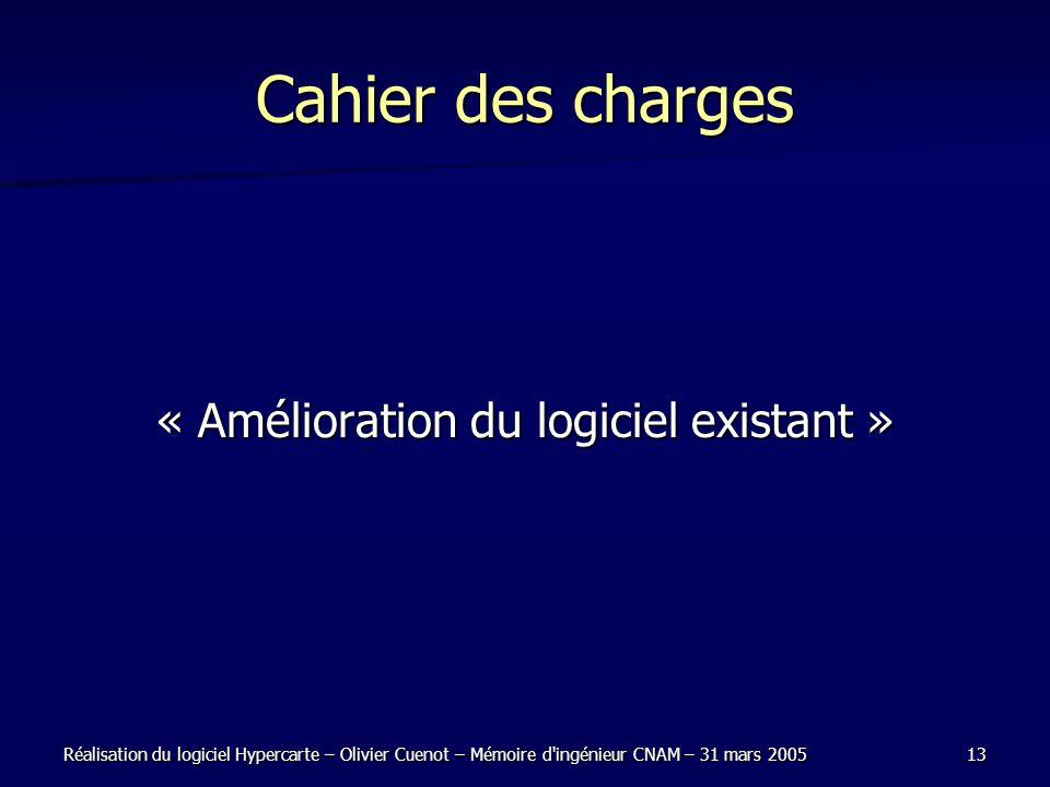 Réalisation du logiciel Hypercarte – Olivier Cuenot – Mémoire d ingénieur CNAM – 31 mars 200513 Cahier des charges « Amélioration du logiciel existant »