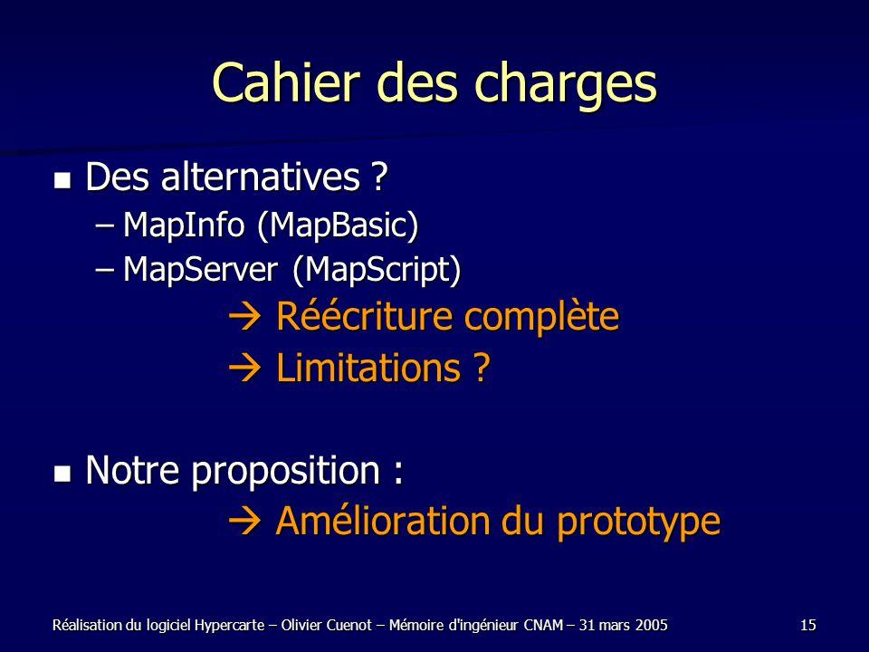 Réalisation du logiciel Hypercarte – Olivier Cuenot – Mémoire d'ingénieur CNAM – 31 mars 200515 Cahier des charges Des alternatives ? Des alternatives