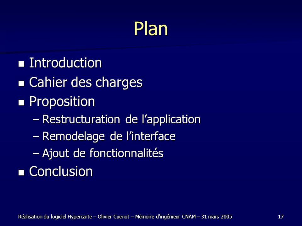 Réalisation du logiciel Hypercarte – Olivier Cuenot – Mémoire d'ingénieur CNAM – 31 mars 200517 Plan Introduction Introduction Cahier des charges Cahi