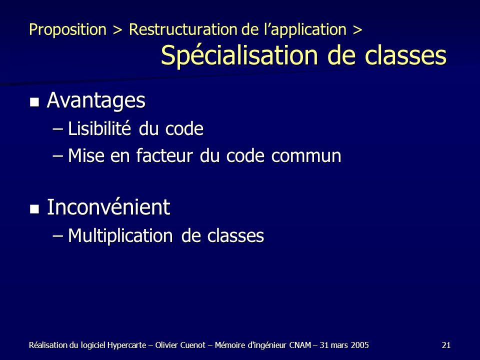 Réalisation du logiciel Hypercarte – Olivier Cuenot – Mémoire d'ingénieur CNAM – 31 mars 200521 Proposition > Restructuration de lapplication > Spécia