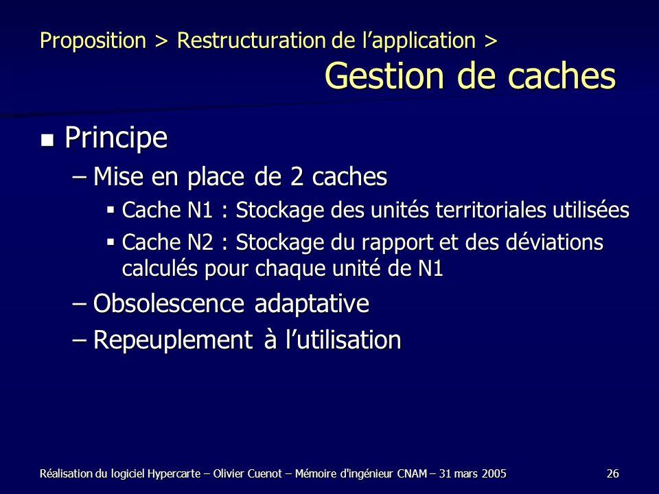 Réalisation du logiciel Hypercarte – Olivier Cuenot – Mémoire d'ingénieur CNAM – 31 mars 200526 Proposition > Restructuration de lapplication > Gestio