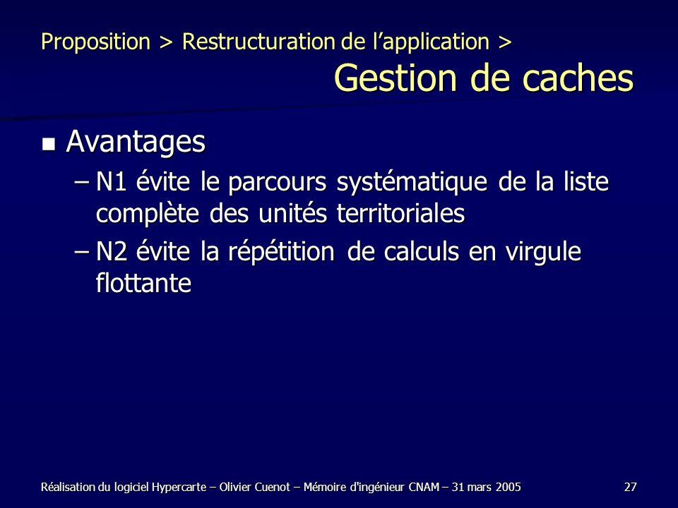 Réalisation du logiciel Hypercarte – Olivier Cuenot – Mémoire d'ingénieur CNAM – 31 mars 200527 Proposition > Restructuration de lapplication > Gestio