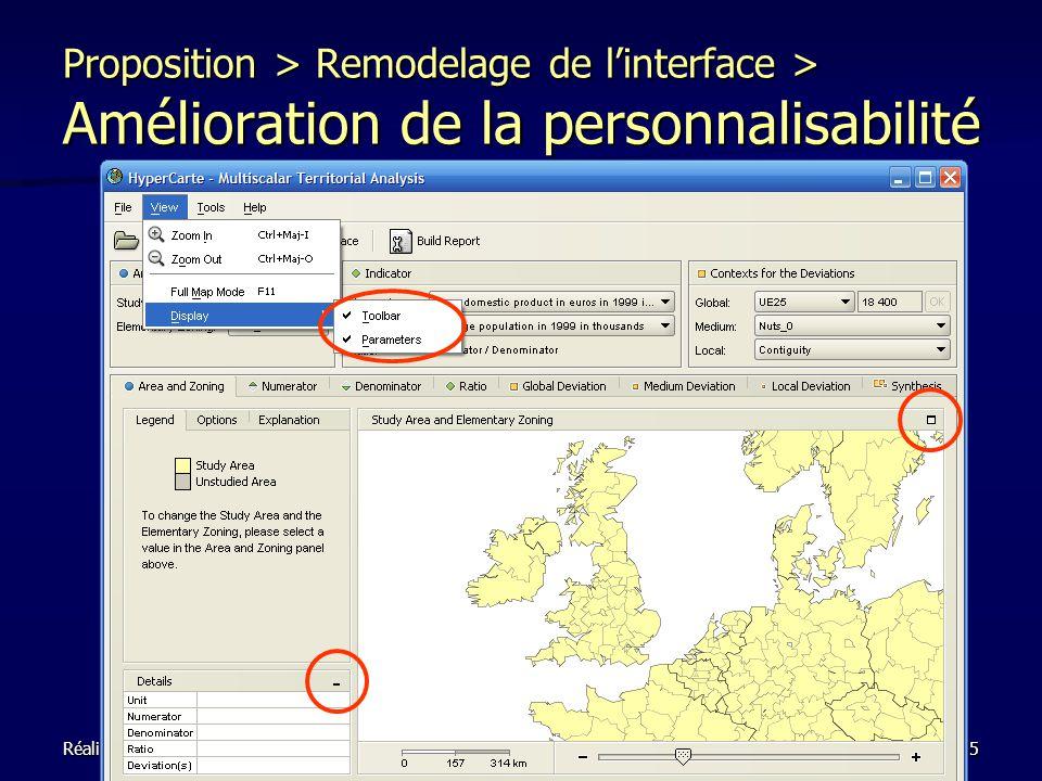 Réalisation du logiciel Hypercarte – Olivier Cuenot – Mémoire d ingénieur CNAM – 31 mars 200535 Proposition > Remodelage de linterface > Amélioration de la personnalisabilité