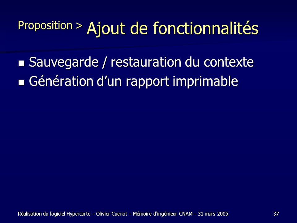 Réalisation du logiciel Hypercarte – Olivier Cuenot – Mémoire d'ingénieur CNAM – 31 mars 200537 Proposition > Ajout de fonctionnalités Sauvegarde / re
