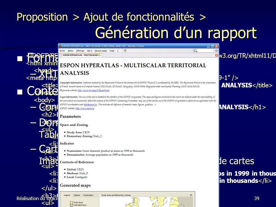 Réalisation du logiciel Hypercarte – Olivier Cuenot – Mémoire d'ingénieur CNAM – 31 mars 200539 Proposition > Ajout de fonctionnalités > Génération du