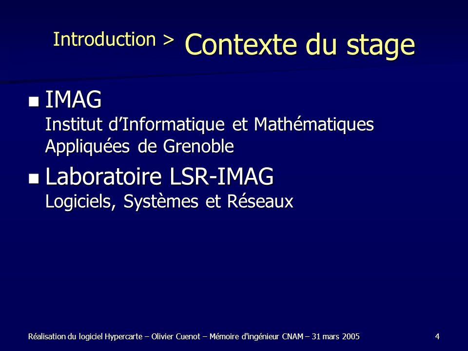 Réalisation du logiciel Hypercarte – Olivier Cuenot – Mémoire d'ingénieur CNAM – 31 mars 20054 Introduction > Contexte du stage IMAG Institut dInforma