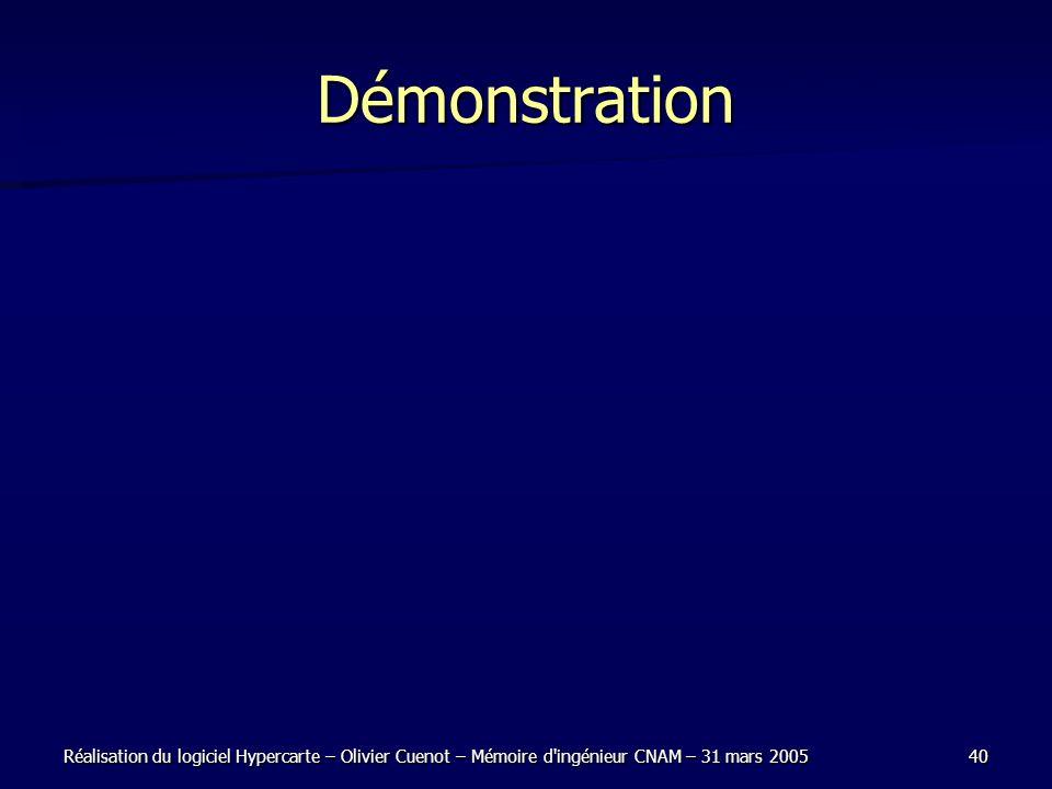 Réalisation du logiciel Hypercarte – Olivier Cuenot – Mémoire d ingénieur CNAM – 31 mars 200540 Démonstration
