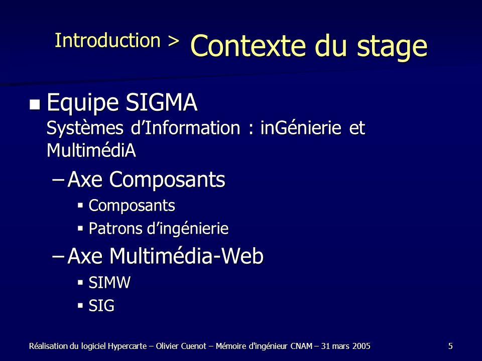 Réalisation du logiciel Hypercarte – Olivier Cuenot – Mémoire d'ingénieur CNAM – 31 mars 20055 Introduction > Contexte du stage Equipe SIGMA Systèmes