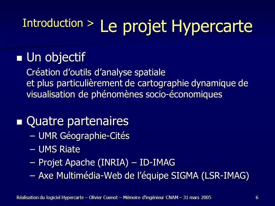 Réalisation du logiciel Hypercarte – Olivier Cuenot – Mémoire d'ingénieur CNAM – 31 mars 20056 Un objectif Un objectif Création doutils danalyse spati