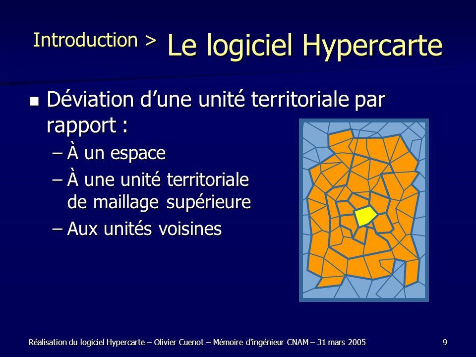 Réalisation du logiciel Hypercarte – Olivier Cuenot – Mémoire d'ingénieur CNAM – 31 mars 20059 Introduction > Le logiciel Hypercarte Déviation dune un