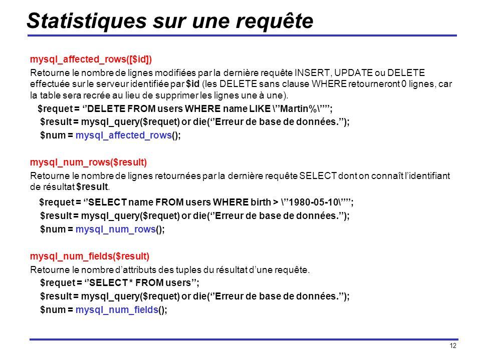 12 Statistiques sur une requête mysql_affected_rows([$id]) Retourne le nombre de lignes modifiées par la dernière requête INSERT, UPDATE ou DELETE effectuée sur le serveur identifiée par $id (les DELETE sans clause WHERE retourneront 0 lignes, car la table sera recrée au lieu de supprimer les lignes une à une).