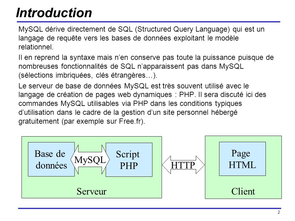 3 Interface avec PHP