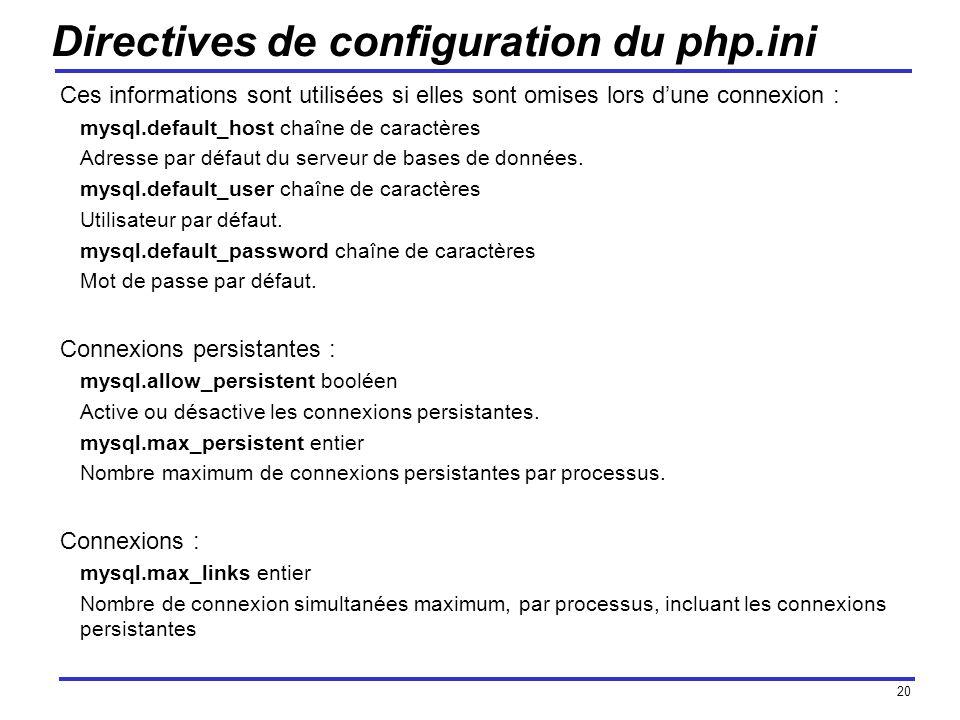 20 Directives de configuration du php.ini Ces informations sont utilisées si elles sont omises lors dune connexion : mysql.default_host chaîne de caractères Adresse par défaut du serveur de bases de données.