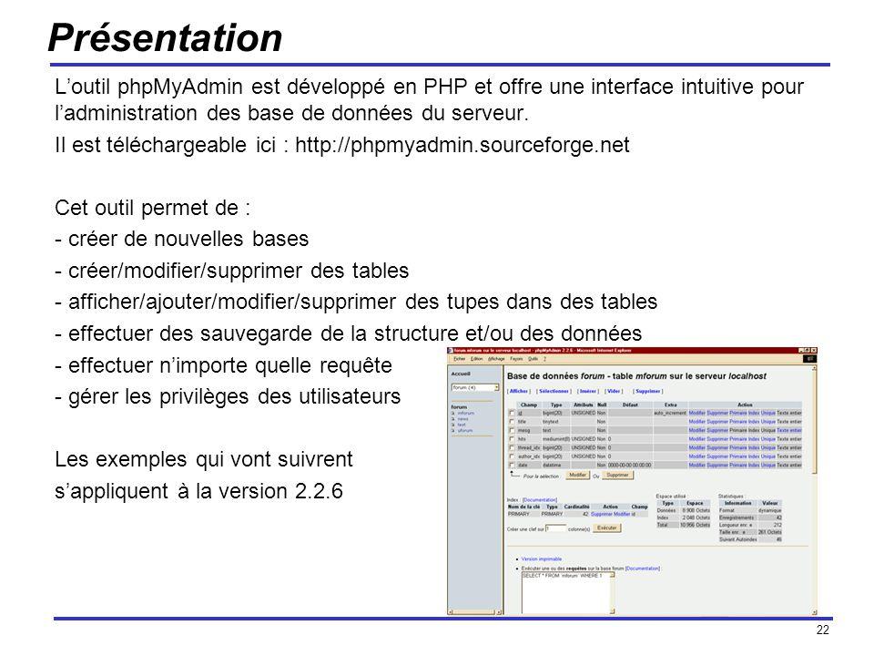 22 Présentation Loutil phpMyAdmin est développé en PHP et offre une interface intuitive pour ladministration des base de données du serveur.