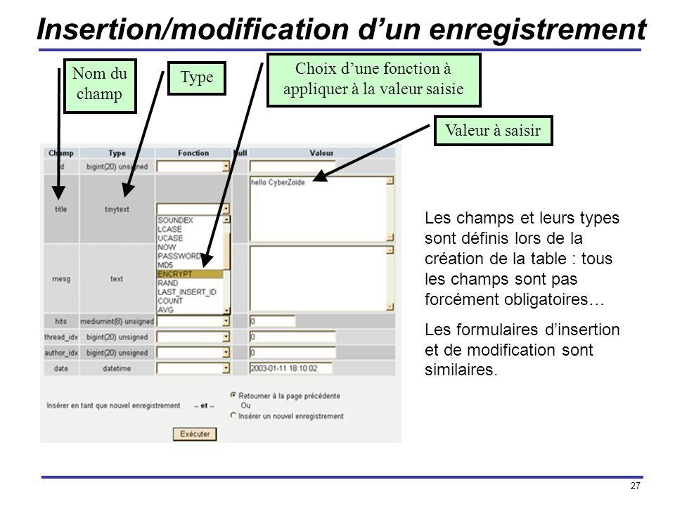 27 Insertion/modification dun enregistrement Nom du champ Type Choix dune fonction à appliquer à la valeur saisie Valeur à saisir Les champs et leurs types sont définis lors de la création de la table : tous les champs sont pas forcément obligatoires… Les formulaires dinsertion et de modification sont similaires.