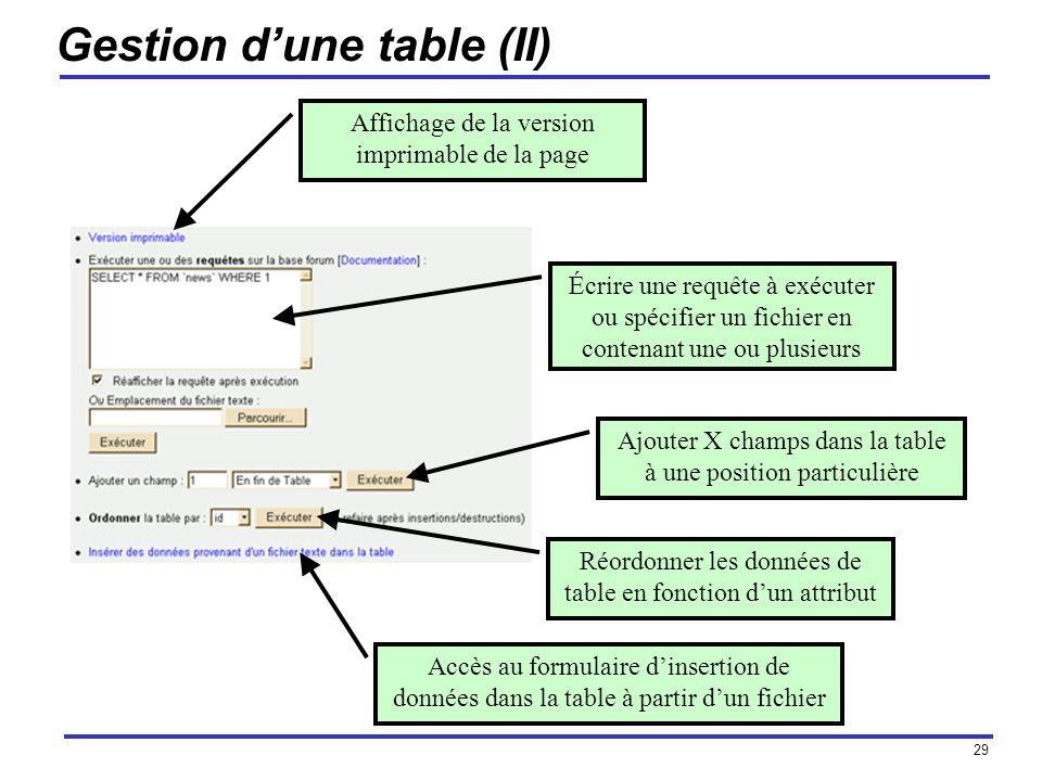 29 Gestion dune table (II) Écrire une requête à exécuter ou spécifier un fichier en contenant une ou plusieurs Ajouter X champs dans la table à une position particulière Réordonner les données de table en fonction dun attribut Accès au formulaire dinsertion de données dans la table à partir dun fichier Affichage de la version imprimable de la page