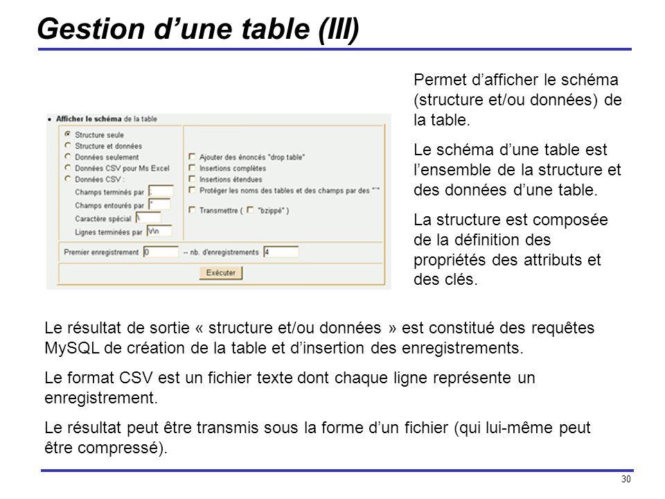 30 Gestion dune table (III) Permet dafficher le schéma (structure et/ou données) de la table.