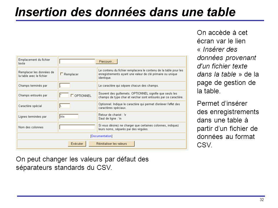 32 Insertion des données dans une table On accède à cet écran var le lien « Insérer des données provenant d un fichier texte dans la table » de la page de gestion de la table.