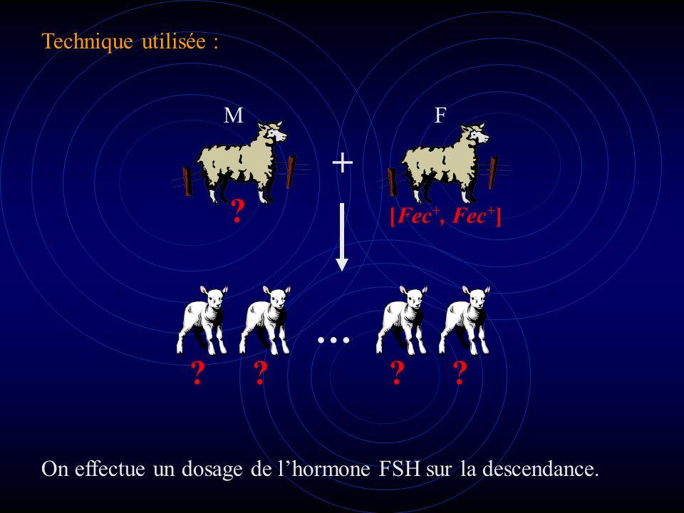 Technique utilisée : On effectue un dosage de lhormone FSH sur la descendance.