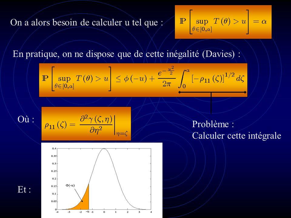On a alors besoin de calculer u tel que : En pratique, on ne dispose que de cette inégalité (Davies) : Où : Problème : Calculer cette intégrale Et :