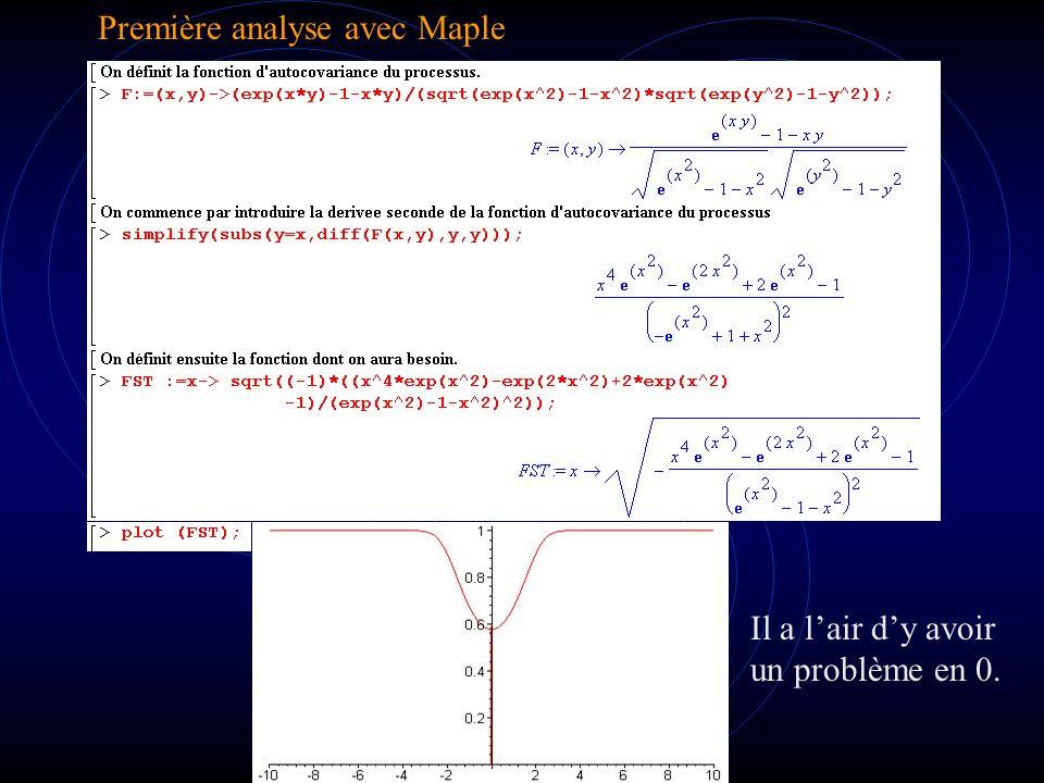 Première analyse avec Maple Il a lair dy avoir un problème en 0.