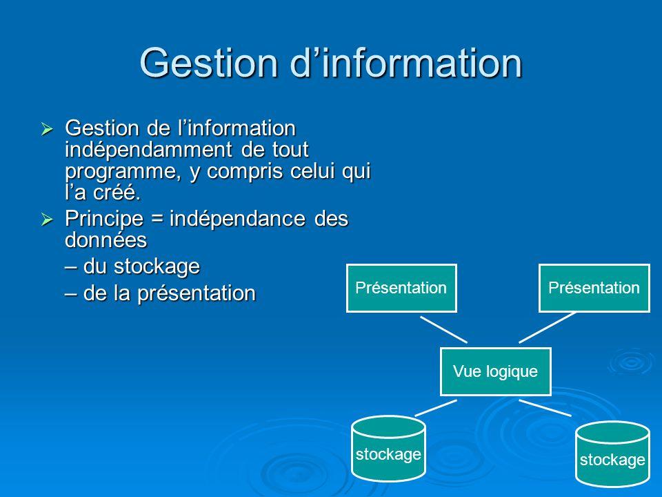14 Gestion dinformation Gestion de linformation indépendamment de tout programme, y compris celui qui la créé. Gestion de linformation indépendamment