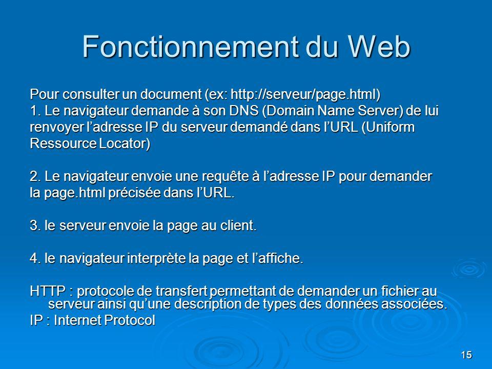 15 Fonctionnement du Web Pour consulter un document (ex: http://serveur/page.html) 1. Le navigateur demande à son DNS (Domain Name Server) de lui renv