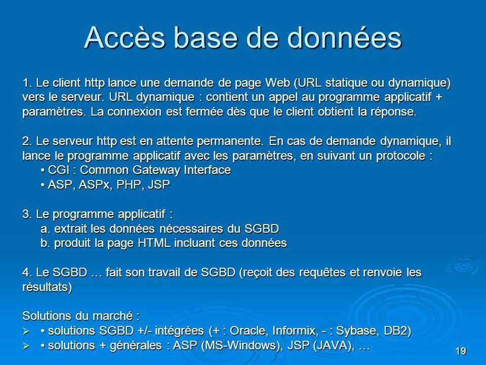 19 Accès base de données 1. Le client http lance une demande de page Web (URL statique ou dynamique) vers le serveur. URL dynamique : contient un appe