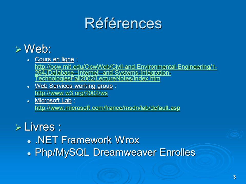 34 Fonctions MySQL Base de données Browser HTML Serveur Web Windows (NT,Y2K,Linux) Moteur de script (PHP Script) PHP Hypertext Preprocessor MySQL Access … Apache Presentation Business logic Data Data services (IIS) HTTP HTML PHP