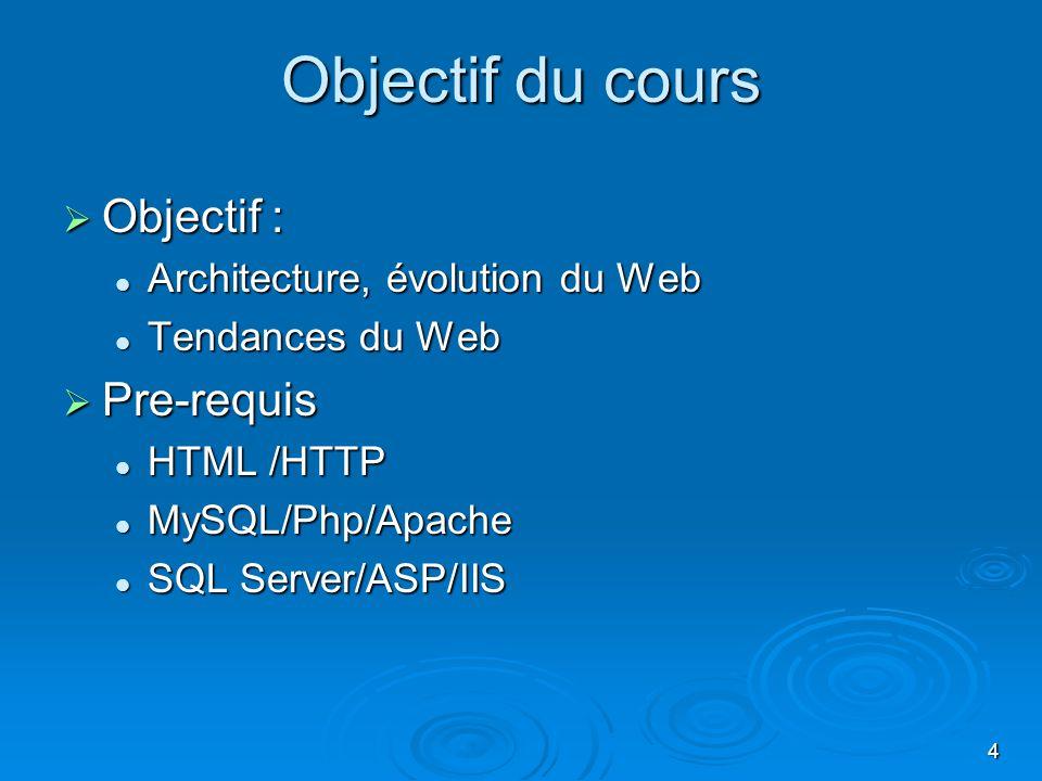 4 Objectif du cours Objectif : Objectif : Architecture, évolution du Web Architecture, évolution du Web Tendances du Web Tendances du Web Pre-requis P