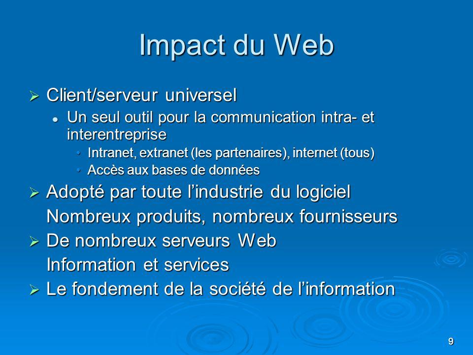 9 Impact du Web Client/serveur universel Client/serveur universel Un seul outil pour la communication intra- et interentreprise Un seul outil pour la