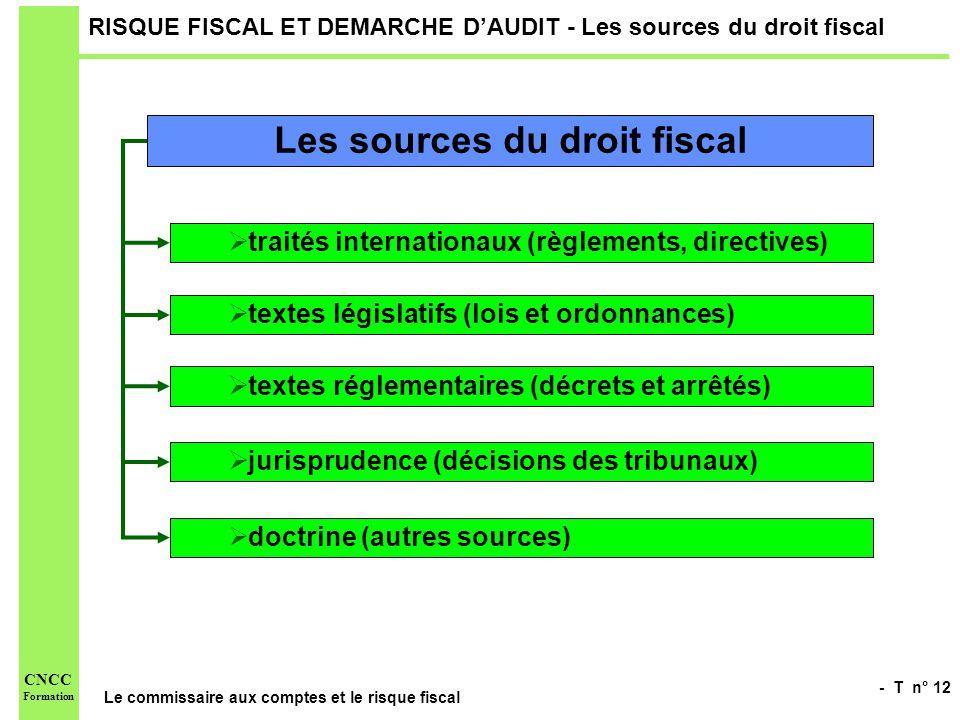- T n° 12 Le commissaire aux comptes et le risque fiscal CNCC Formation RISQUE FISCAL ET DEMARCHE DAUDIT - Les sources du droit fiscal Les sources du