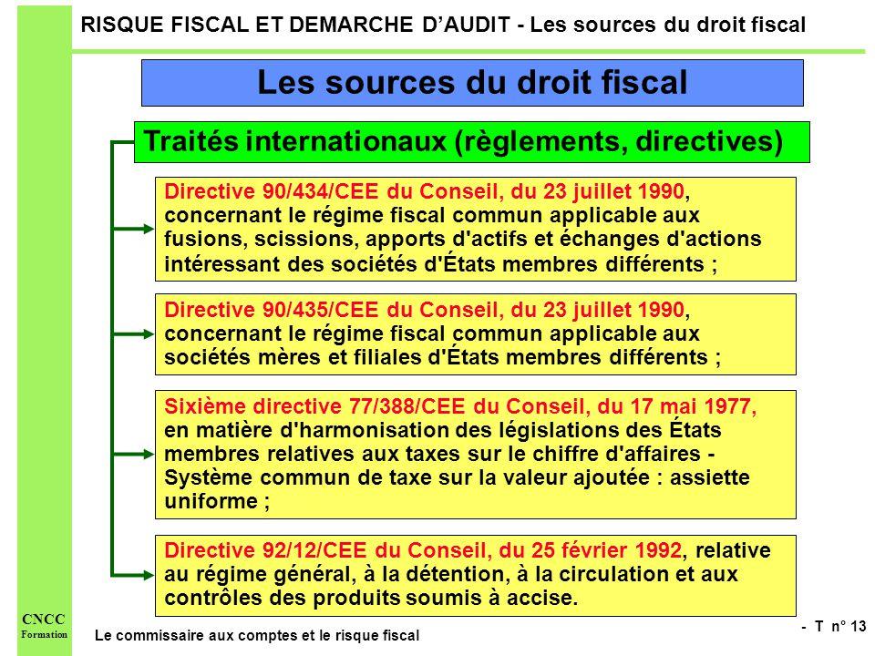 - T n° 13 Le commissaire aux comptes et le risque fiscal CNCC Formation RISQUE FISCAL ET DEMARCHE DAUDIT - Les sources du droit fiscal Traités interna