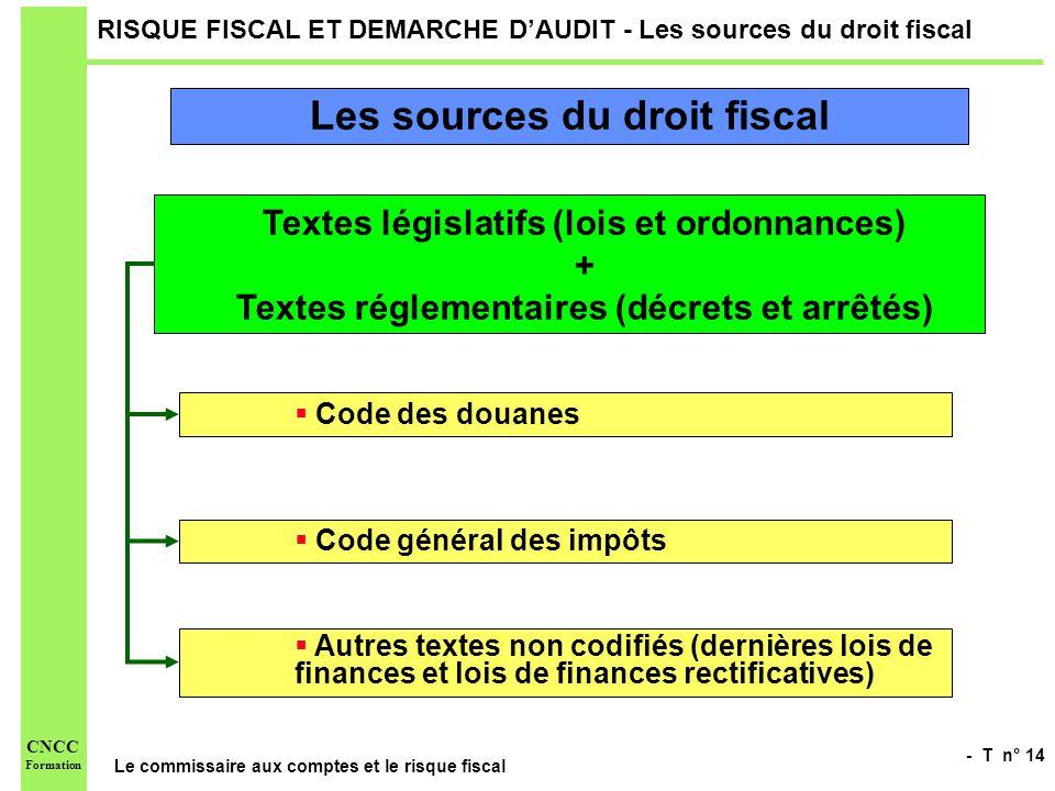 - T n° 14 Le commissaire aux comptes et le risque fiscal CNCC Formation RISQUE FISCAL ET DEMARCHE DAUDIT - Les sources du droit fiscal Textes législat
