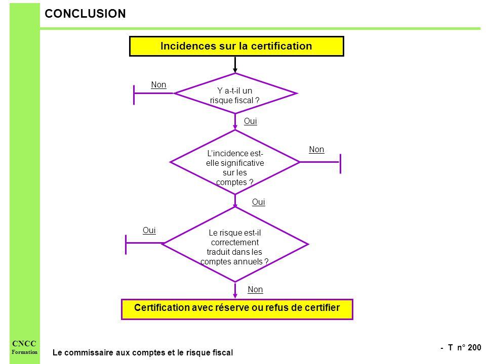 - T n° 200 Le commissaire aux comptes et le risque fiscal CNCC Formation CONCLUSION Incidences sur la certification Y a-t-il un risque fiscal ? Non Ou