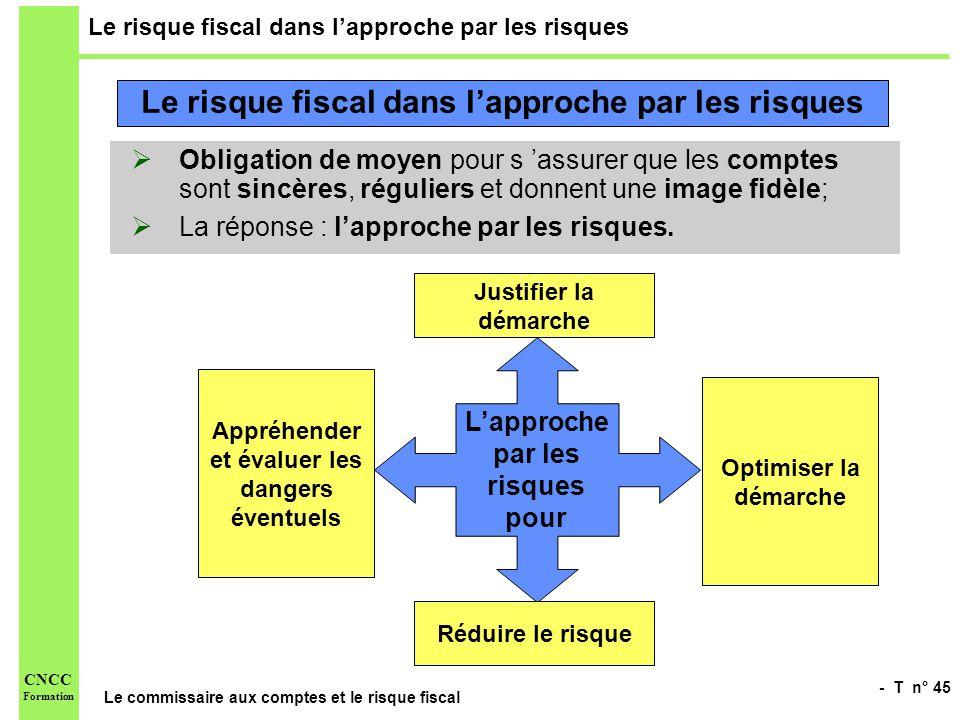 - T n° 45 Le commissaire aux comptes et le risque fiscal CNCC Formation Le risque fiscal dans lapproche par les risques Obligation de moyen pour s ass