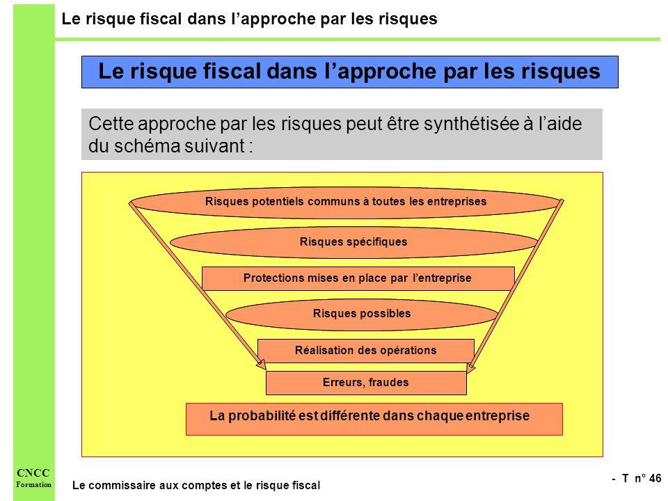 - T n° 46 Le commissaire aux comptes et le risque fiscal CNCC Formation Le risque fiscal dans lapproche par les risques Risques potentiels communs à t